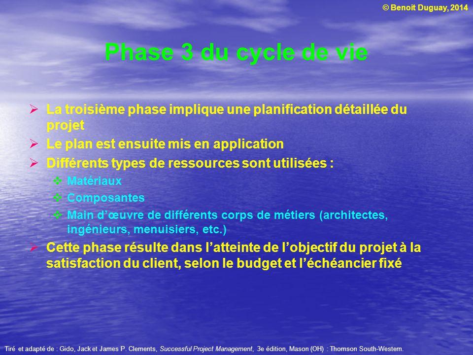 Phase 3 du cycle de vie La troisième phase implique une planification détaillée du projet. Le plan est ensuite mis en application.