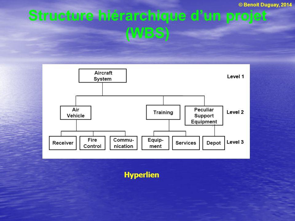 Structure hiérarchique d'un projet (WBS)