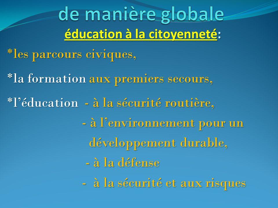 éducation à la citoyenneté: