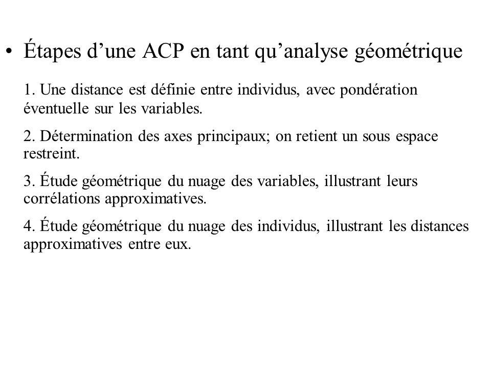 Étapes d'une ACP en tant qu'analyse géométrique