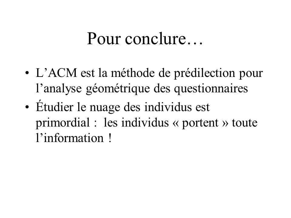 Pour conclure…L'ACM est la méthode de prédilection pour l'analyse géométrique des questionnaires.