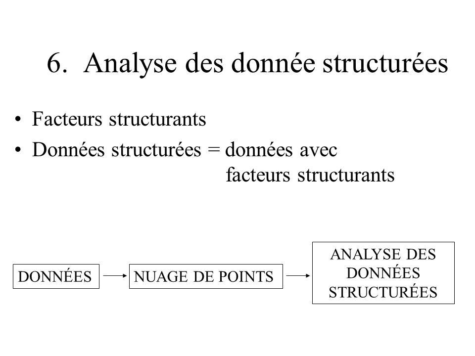 6. Analyse des donnée structurées