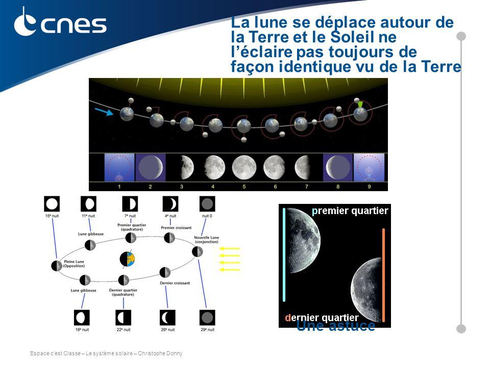La lune se déplace autour de la Terre et le Soleil ne