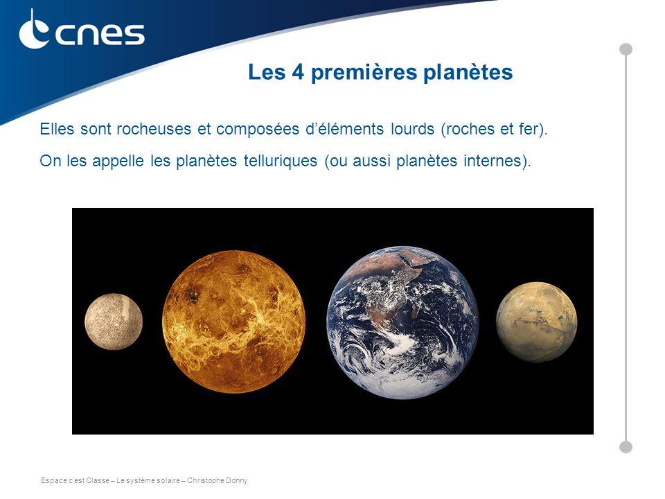 Les 4 premières planètes