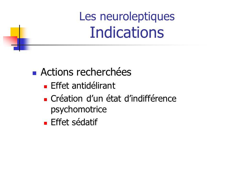 Les neuroleptiques Indications