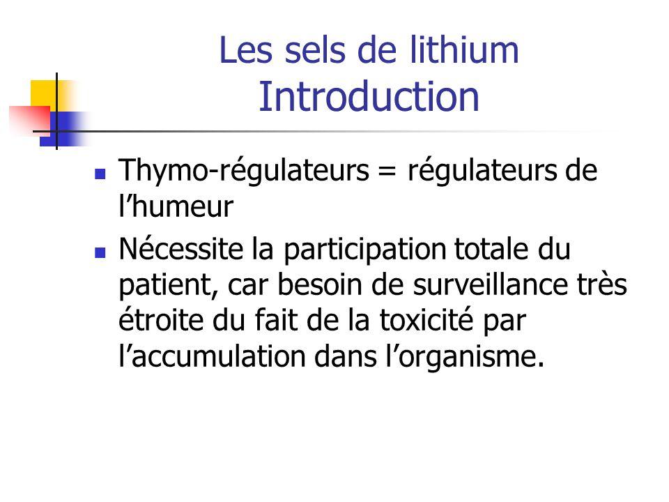 Les sels de lithium Introduction
