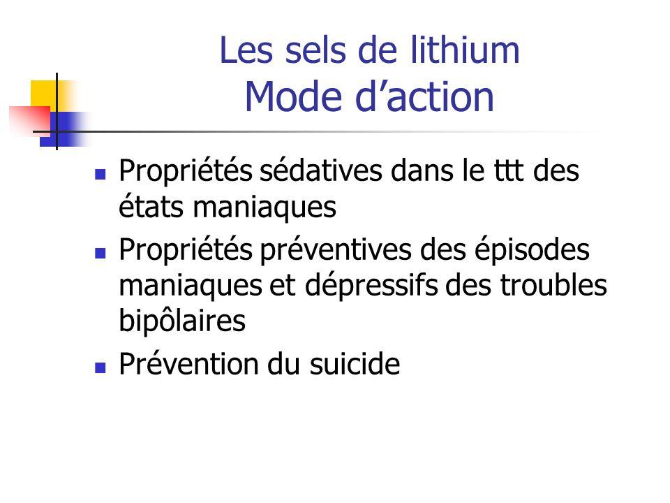 Les sels de lithium Mode d'action