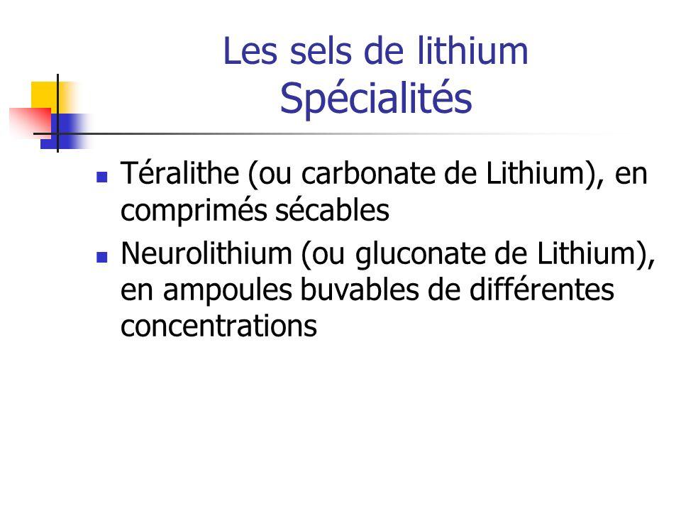 Les sels de lithium Spécialités