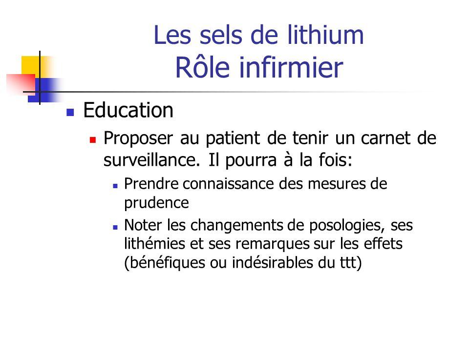 Les sels de lithium Rôle infirmier