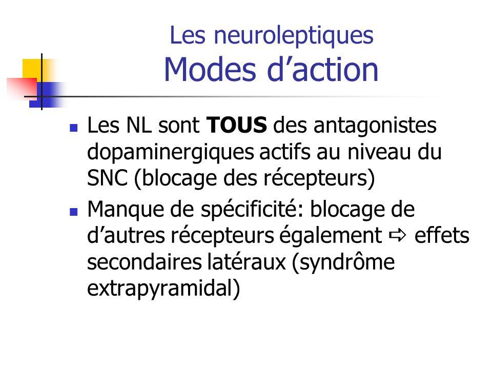Les neuroleptiques Modes d'action
