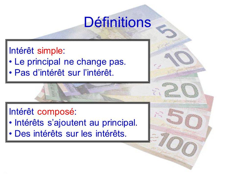 Définitions Intérêt simple: Le principal ne change pas.