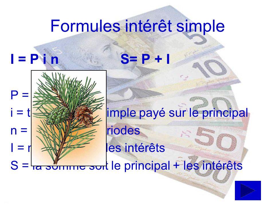 Formules intérêt simple
