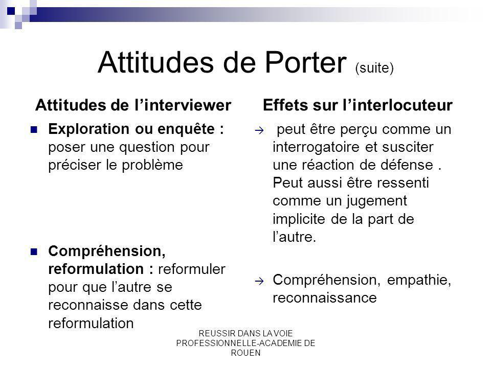 Attitudes de Porter (suite)