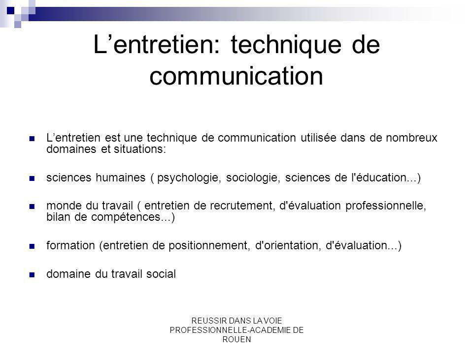 L'entretien: technique de communication