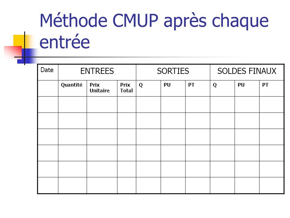 Méthode CMUP après chaque entrée
