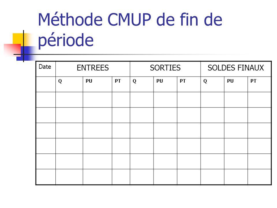 Méthode CMUP de fin de période