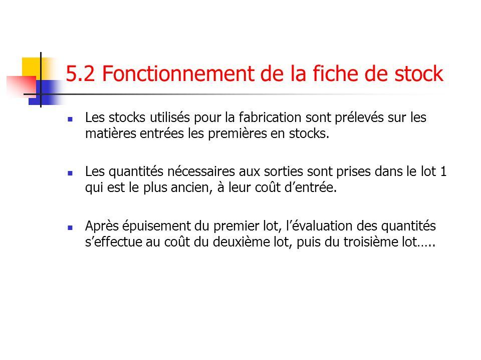 5.2 Fonctionnement de la fiche de stock