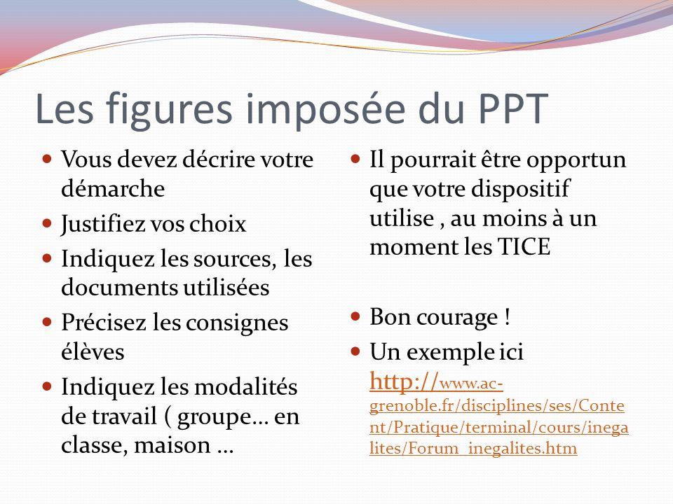 Les figures imposée du PPT