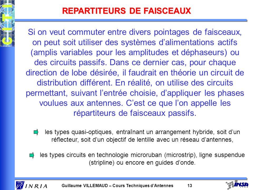 REPARTITEURS DE FAISCEAUX