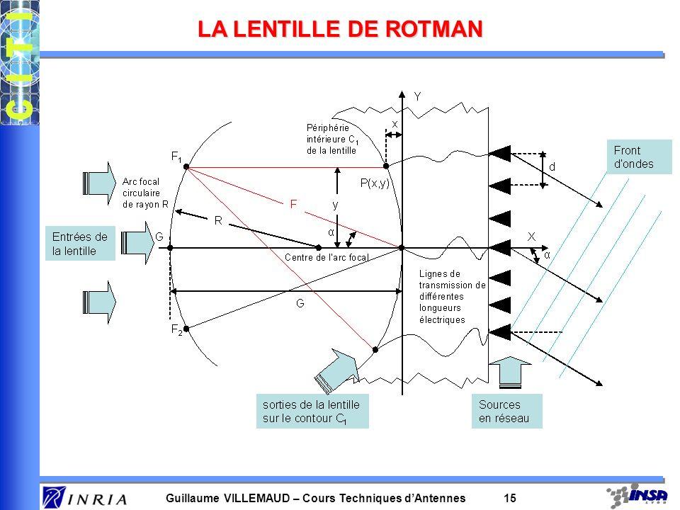 LA LENTILLE DE ROTMAN
