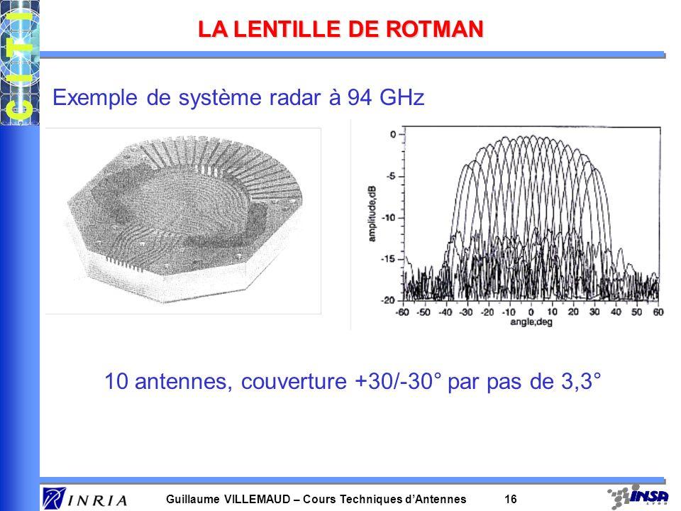 Exemple de système radar à 94 GHz
