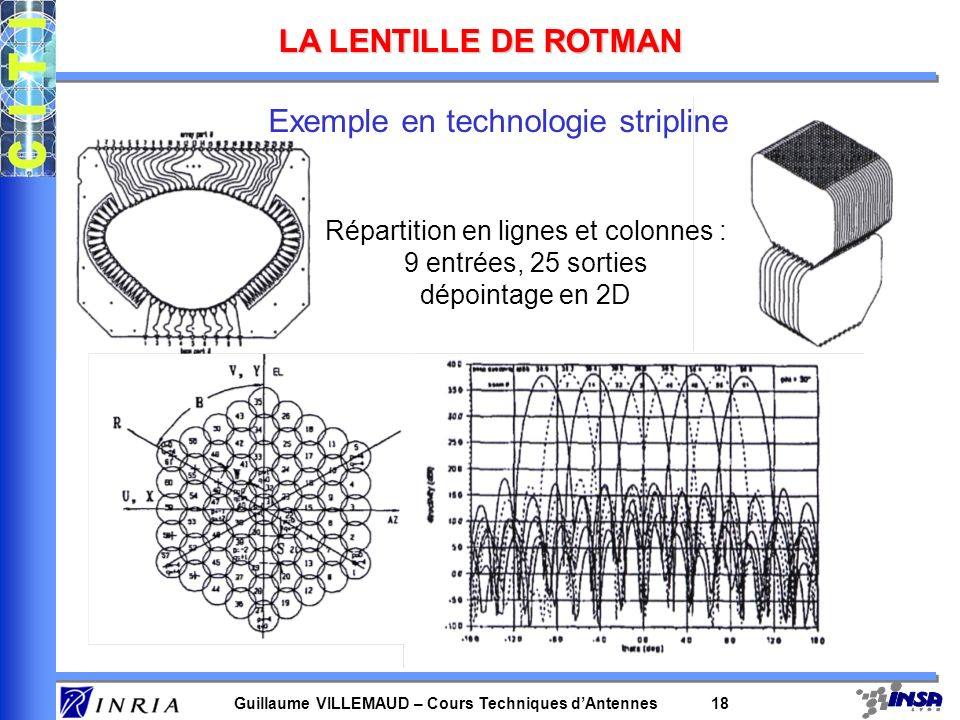 Exemple en technologie stripline