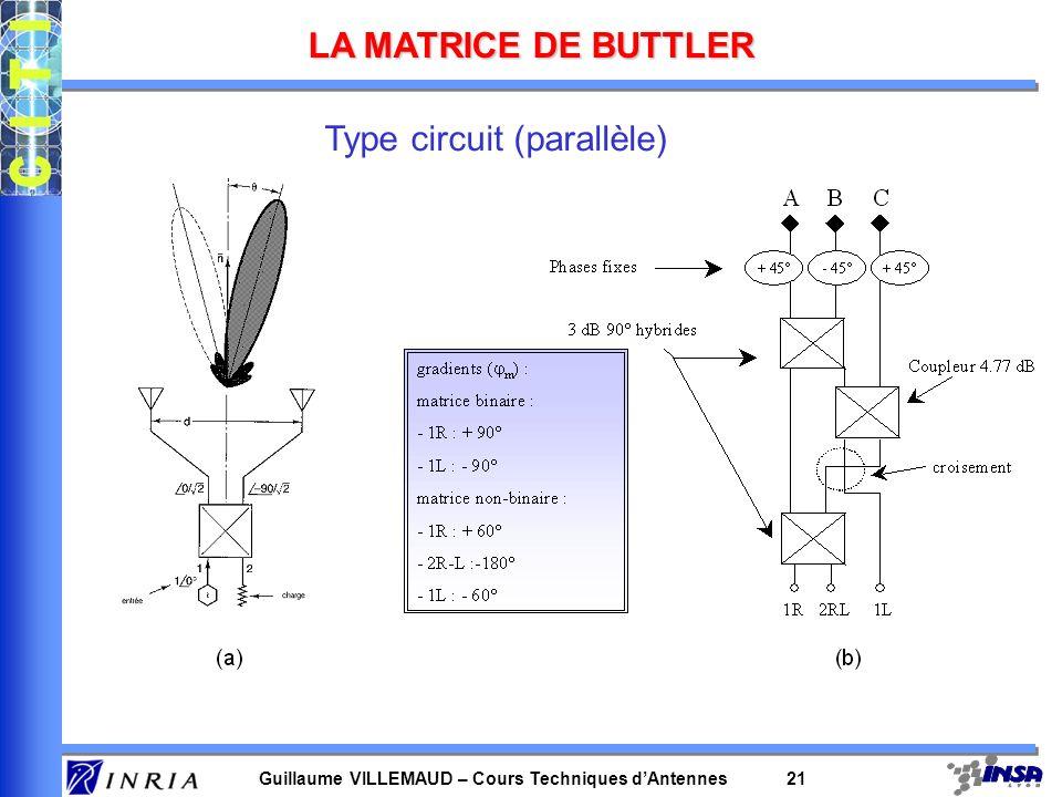 Type circuit (parallèle)