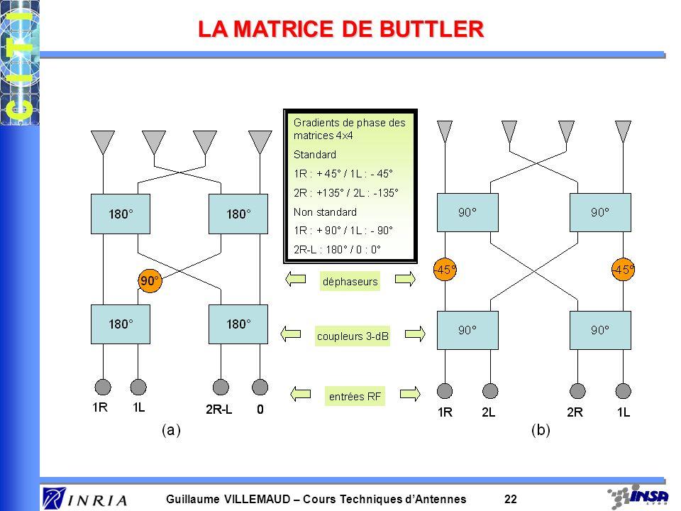 LA MATRICE DE BUTTLER