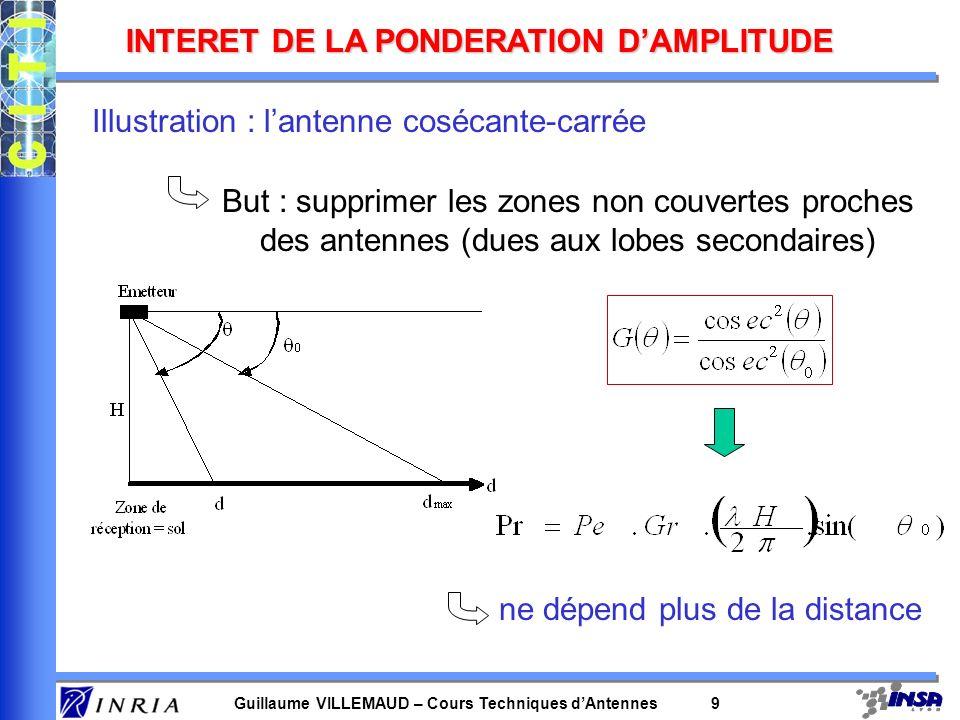 INTERET DE LA PONDERATION D'AMPLITUDE