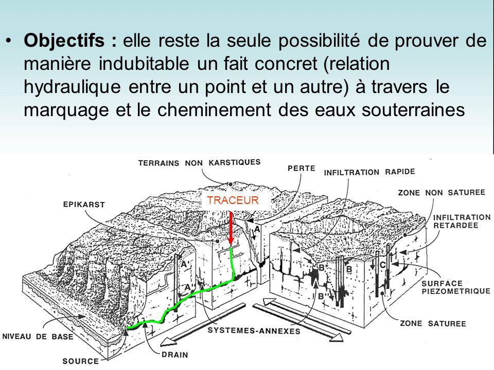 Objectifs : elle reste la seule possibilité de prouver de manière indubitable un fait concret (relation hydraulique entre un point et un autre) à travers le marquage et le cheminement des eaux souterraines