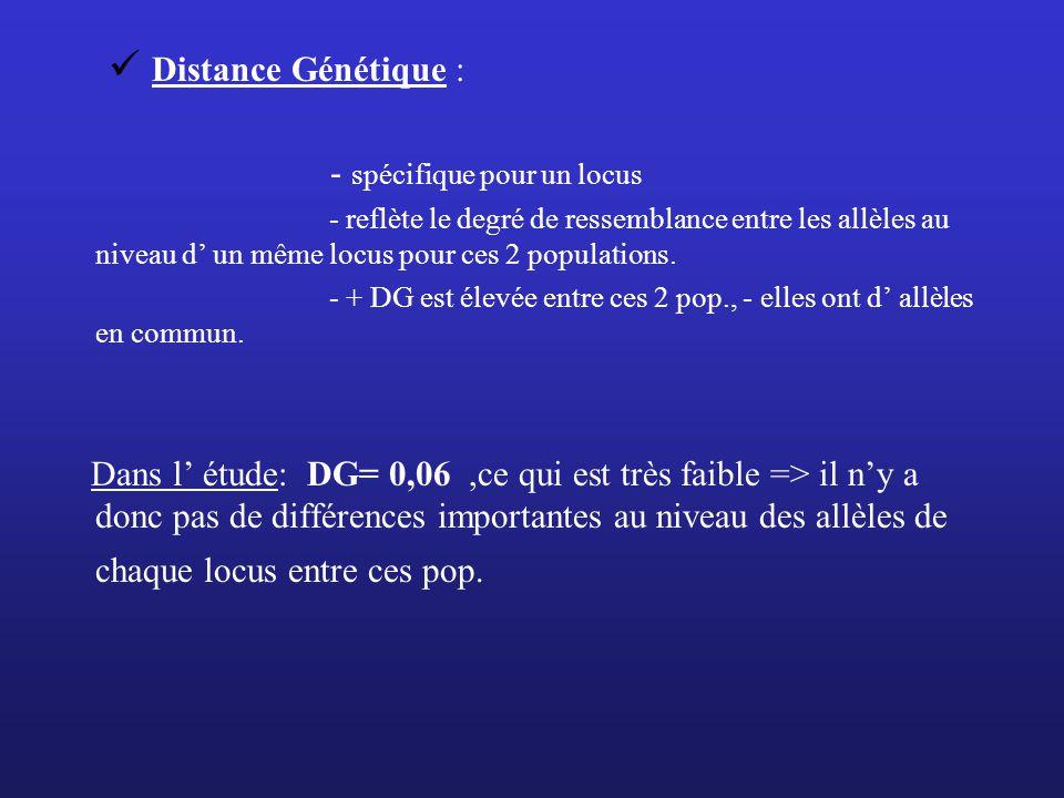 Distance Génétique : - spécifique pour un locus