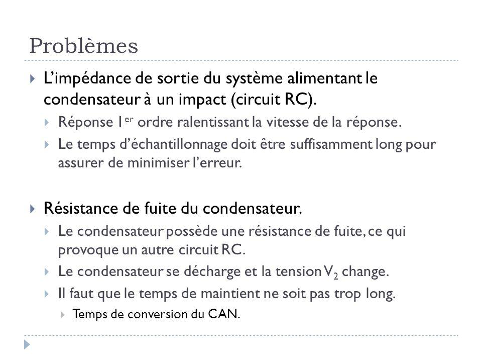Problèmes L'impédance de sortie du système alimentant le condensateur à un impact (circuit RC).