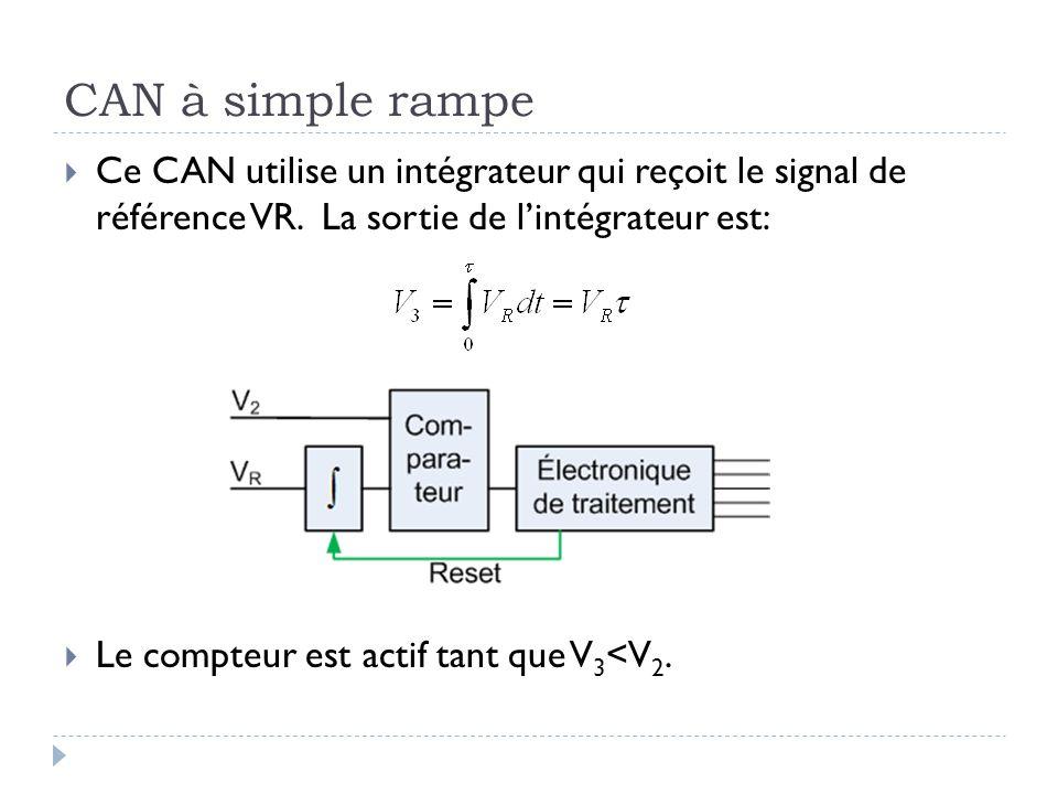 CAN à simple rampe Ce CAN utilise un intégrateur qui reçoit le signal de référence VR. La sortie de l'intégrateur est: