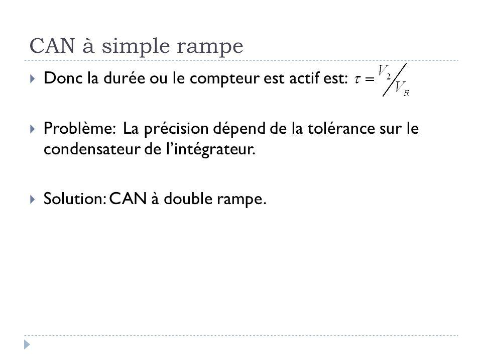 CAN à simple rampe Donc la durée ou le compteur est actif est: