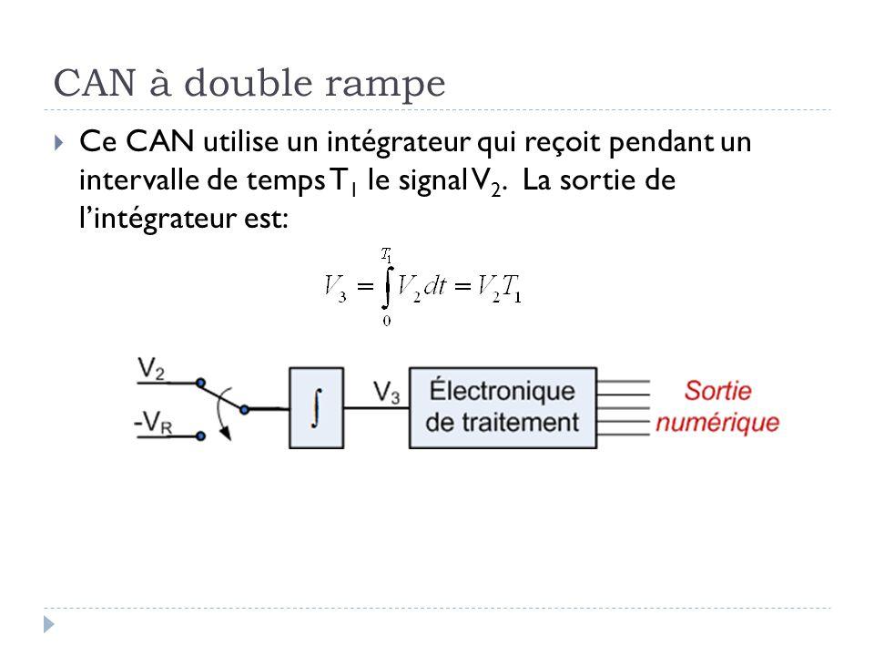 CAN à double rampe Ce CAN utilise un intégrateur qui reçoit pendant un intervalle de temps T1 le signal V2.