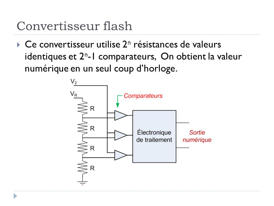 Convertisseur flash