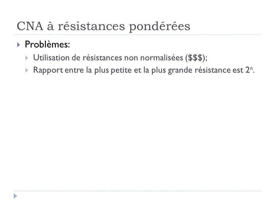 CNA à résistances pondérées