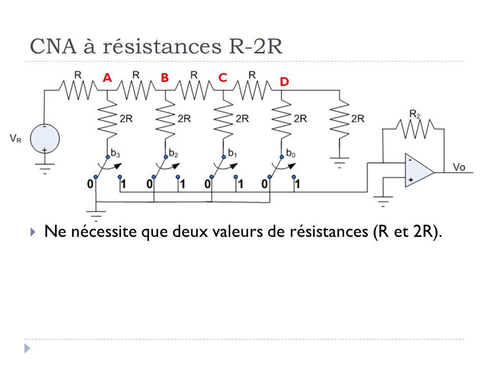 CNA à résistances R-2R A B C D Ne nécessite que deux valeurs de résistances (R et 2R).
