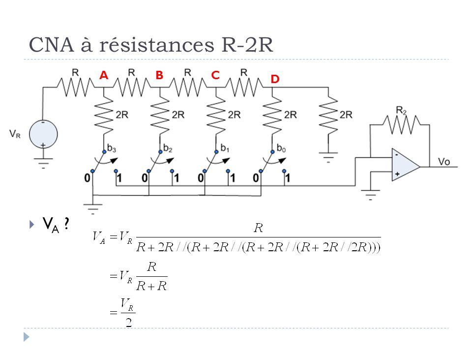 CNA à résistances R-2R A B C D VA