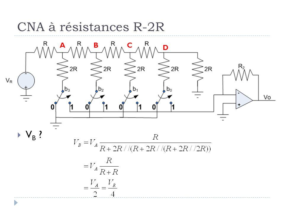 CNA à résistances R-2R A B C D VB