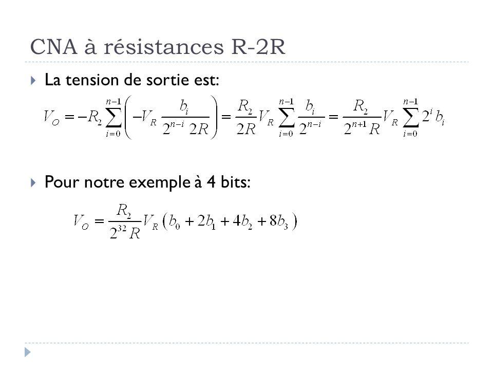 CNA à résistances R-2R La tension de sortie est: