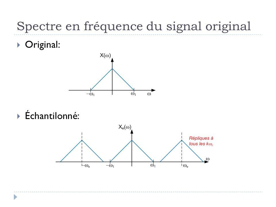 Spectre en fréquence du signal original
