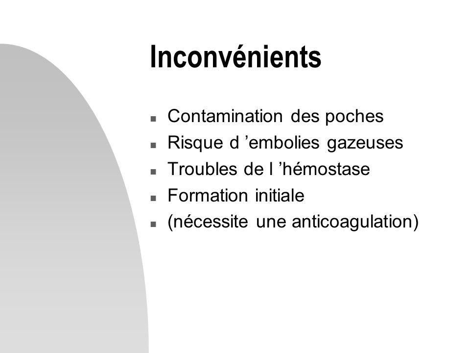 Inconvénients Contamination des poches Risque d 'embolies gazeuses