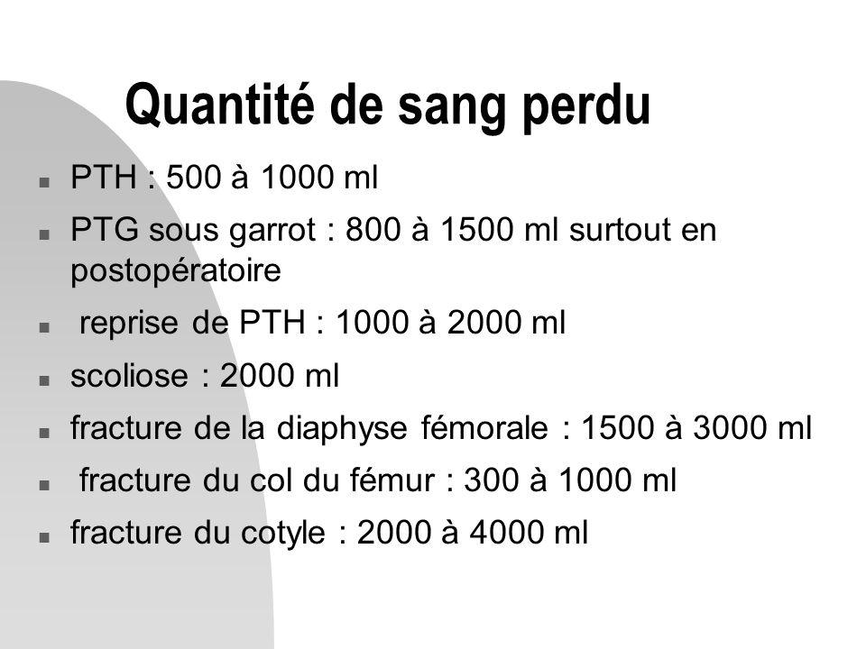 Quantité de sang perdu PTH : 500 à 1000 ml