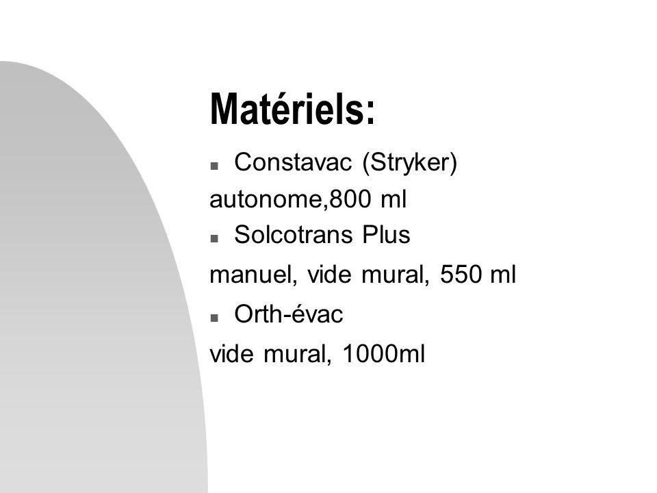 Matériels: Constavac (Stryker) autonome,800 ml Solcotrans Plus