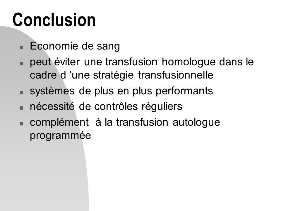 Conclusion Economie de sang