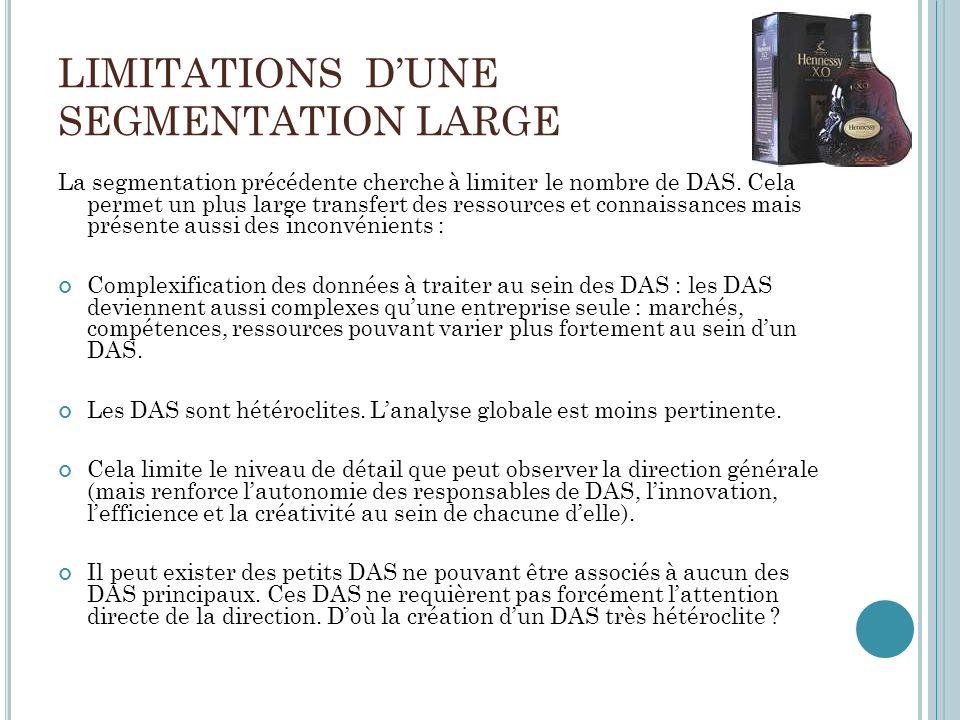 LIMITATIONS D'UNE SEGMENTATION LARGE