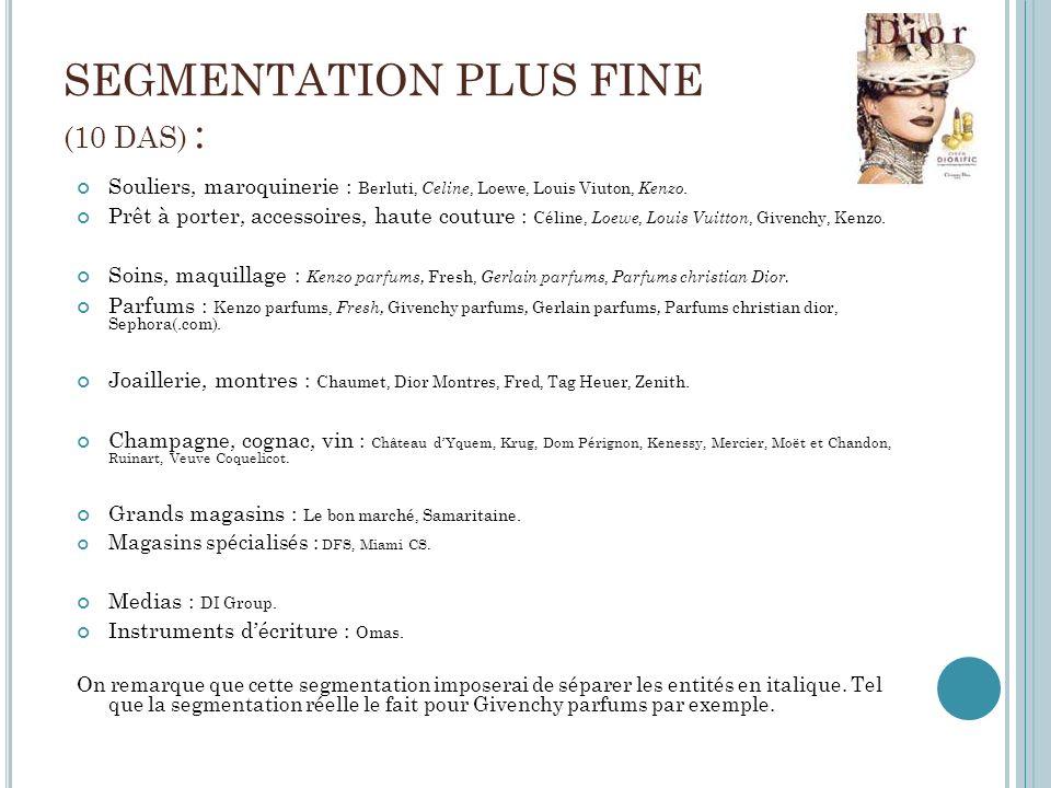 SEGMENTATION PLUS FINE (10 DAS) :