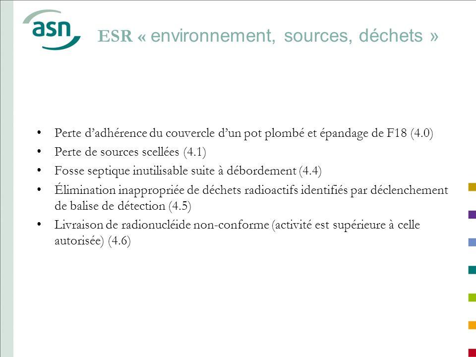 ESR « environnement, sources, déchets »