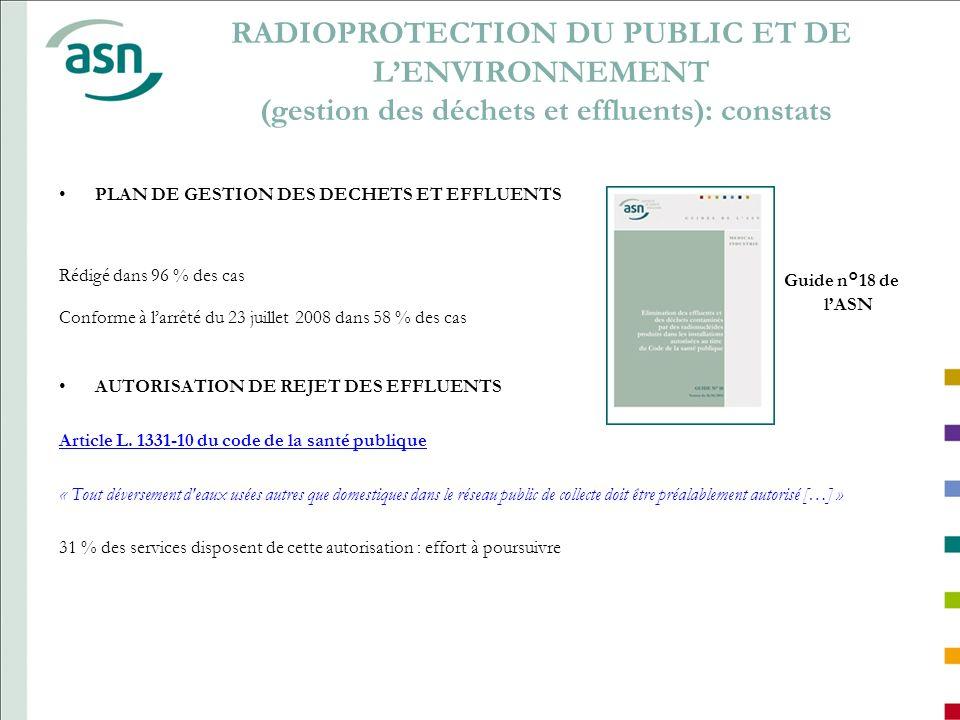 RADIOPROTECTION DU PUBLIC ET DE L'ENVIRONNEMENT (gestion des déchets et effluents): constats